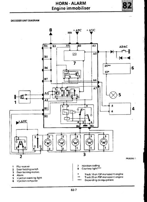 renault clio immobiliser wiring diagram wiring diagram