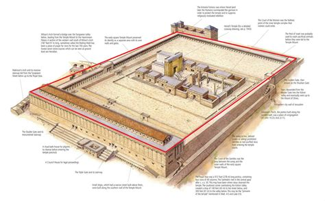 diagram of the temple in jerusalem the real yeshua the bet midrash of the second temple