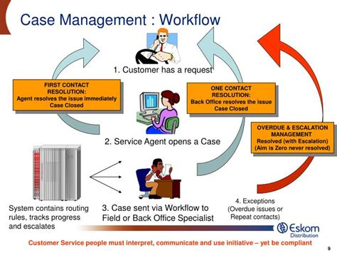 workflow management service ppt quot a strategy and framework for world class customer