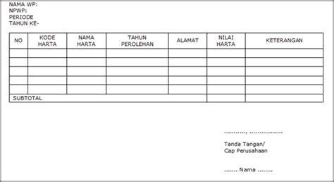 contoh surat kuasa amnesti pajak wisata dan info sumbar