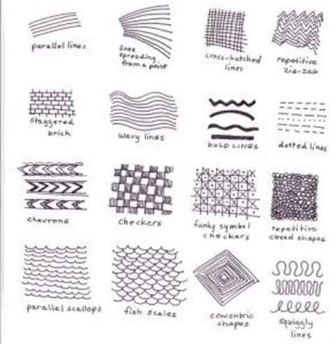 pattern art lesson plan line lesson art lessons and lesson plans on pinterest