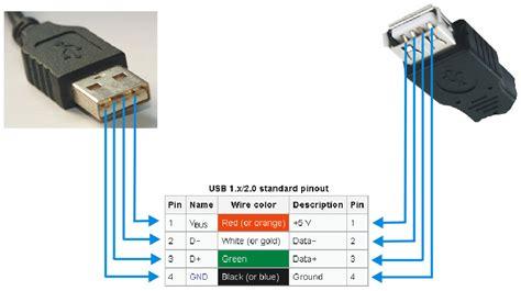 Kabel Usb Yang Ada Lunya cara dan alat untuk menembak wi fi dari jauh
