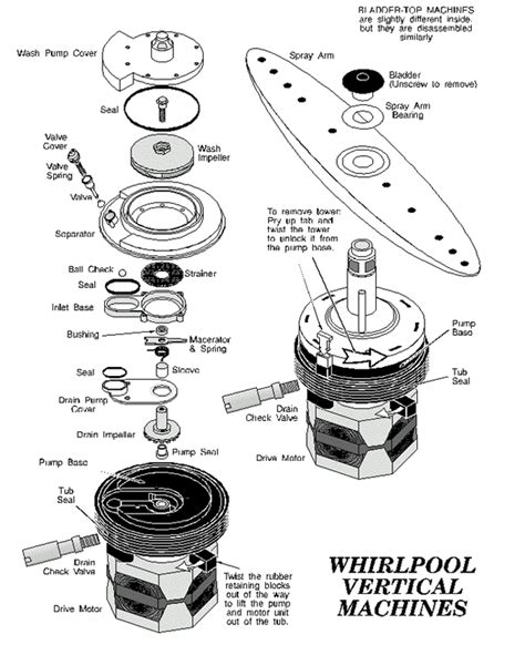 kenmore dishwasher motor replacement kenmore dishwasher not cleaning model 66516352300 repair