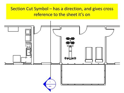 section cut symbol ppt architectural drafting types of views basic house