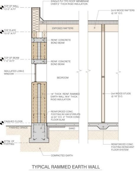 Rammed earth, Earth and Building materials on Pinterest