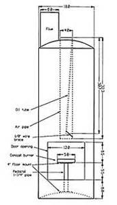 How To Build A Waste Oil Heater Gardening Pinterest