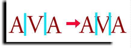 combinazioni di lettere per formare parole grafica grafica grafica