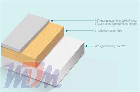 bed boss mattress bedboss elite bamboo memory foam mattress