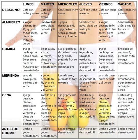 Dieta Detox 5 Giorni by Dieta Para Adelgazar Musculacion Para Principiantes