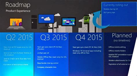 road map company microsoft reveals roadmap of onedrive for business