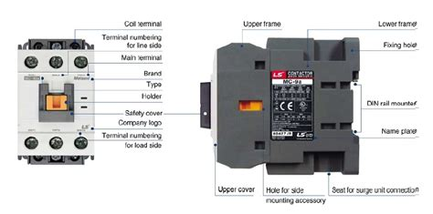 Ls Metasol Kontaktor Mc 40a 185kw 3p 220vac Ls Contactor 2no 2nc metasol contactor 3p 130a lug type