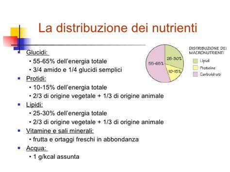 l alimentazione equilibrata alimentazione equilibrata