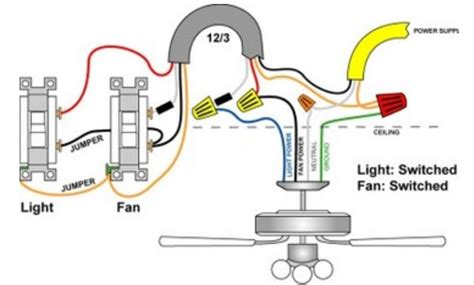 wiring diagram hton bay ceiling fan who wiring diagram