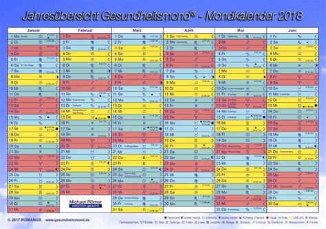 Garten Pflanzen Mondkalender by Mondkalender Pflanzen Mondkalender 2015 Garten Pflanzen