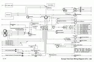 free auto wiring diagram lotus europa engine wiring diagram u k version
