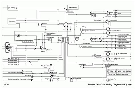 s15 wiring diagram pdf 28 images land rover series 3