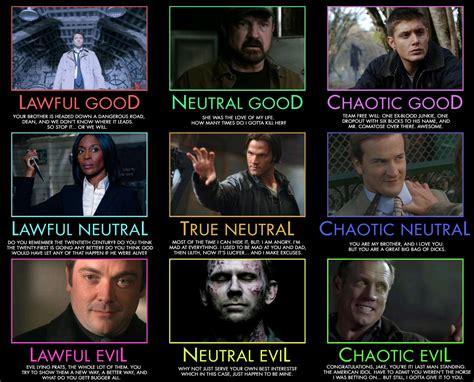 Alignment Chart Meme - supernatural alignment chart