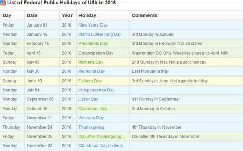 bank holidays usa united states bank holidays and observances us banks
