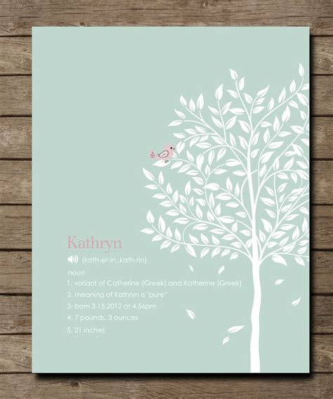 printable name poster 17 best images about name meanings posters on pinterest