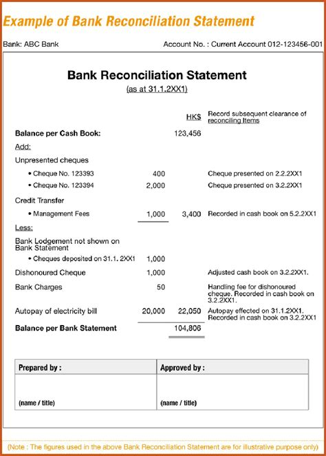 bank reconciliation form bank reconciliation form sop exle