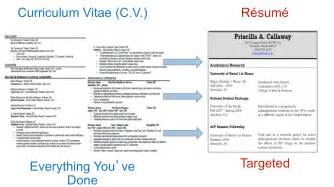 Curriculum Vitae Or Resume by Curriculum Vitae Vs Resume Best Business Template