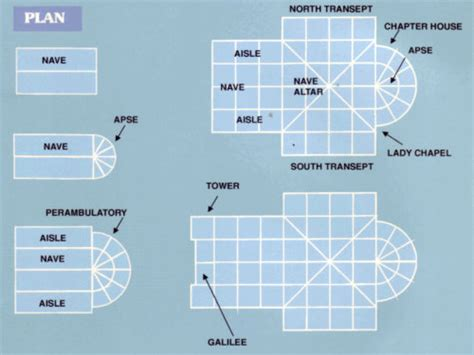 traditional church floor plans traditional church buildings church buildings projects