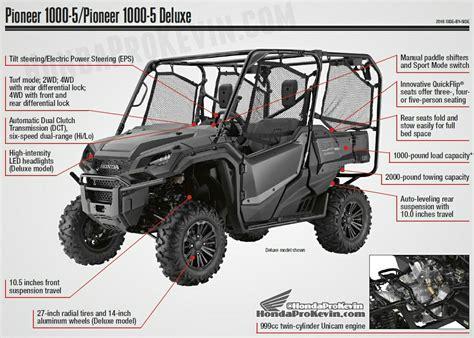 honda pioneer 1000 plow wiring diagram 38 wiring diagram