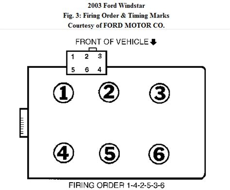windstar v6 3 8 engine firing order and coil wire hookup