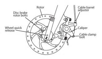 Disc Brake System In Bike Owner S Manual Montague Bikes