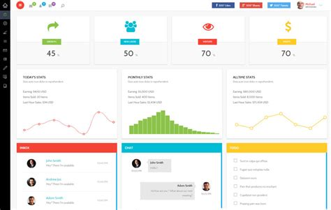 web templates for admin panel easy admin panel flat bootstrap responsive web template
