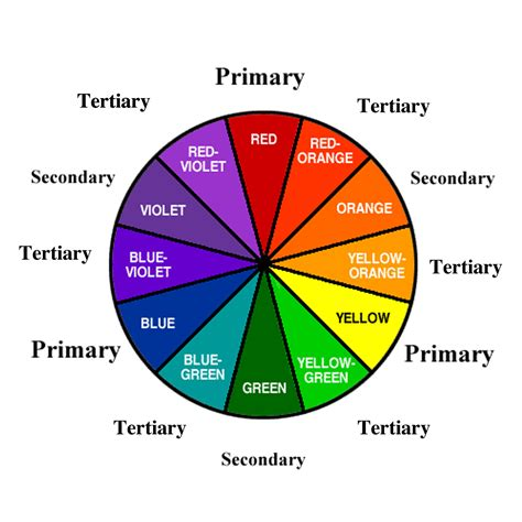 color wheel designs elements and principles of design exploring design