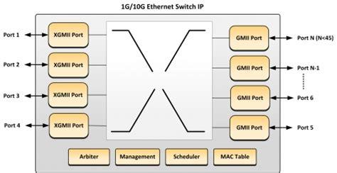 panel wiring diagram ppt efcaviation