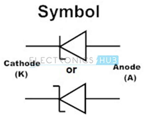 schematic symbol for silicon diode different types of diodes and their applications