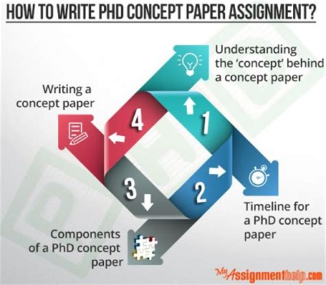 How To Make A Concept Paper - research methodology assignment help