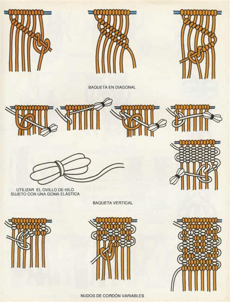 Macrame Knots Pdf - macram 234 passo a passo gr 225 tis artesanato passo a passo