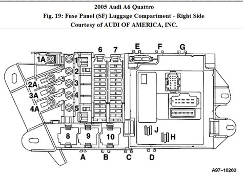 fuse diagram       list  diagram