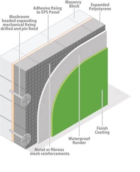 best basement wall insulation best 20 wall insulation ideas on basement best