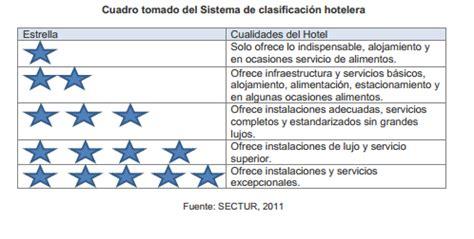 cuales son las principales cadenas hoteleras en colombia criterios para clasificar a los hoteles por estrellas