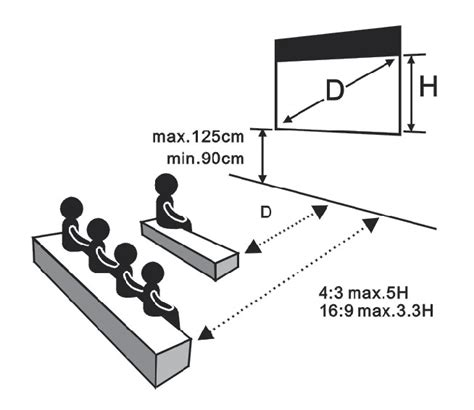 Home Cinema Room Design Tips big projection screen selection tips for various purpose