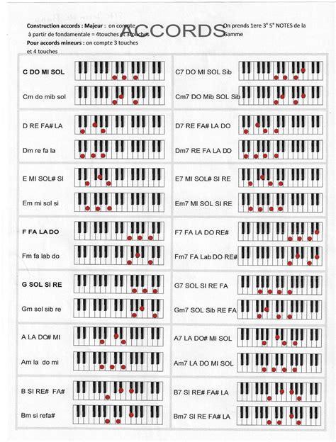 tableau des accords lecon de piano pianettes 2