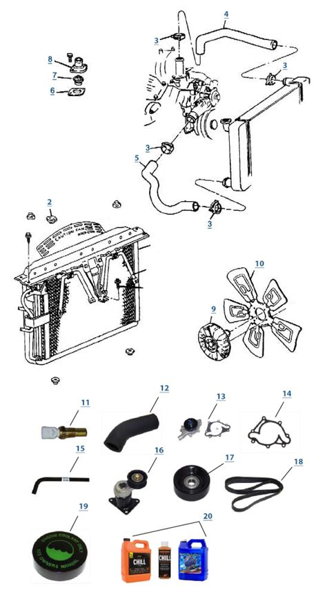 1995 Jeep Cooling System Diagram jeep zj grand 8 cylinder cooling thermostat