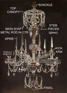 describe a chandelier the buzz on antiques chandeliers 101
