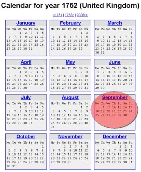What Calendar Did Jesus Use Use Of Gregorian Calendar Begins Oupblog