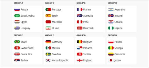 mondiali russia 2018 gironi calendario date e orari