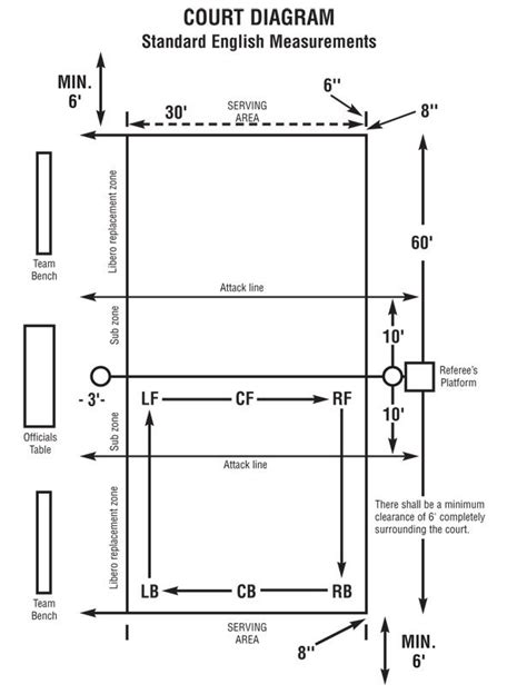 printable rules for volleyball volleyball court diagram printable diagram pinterest