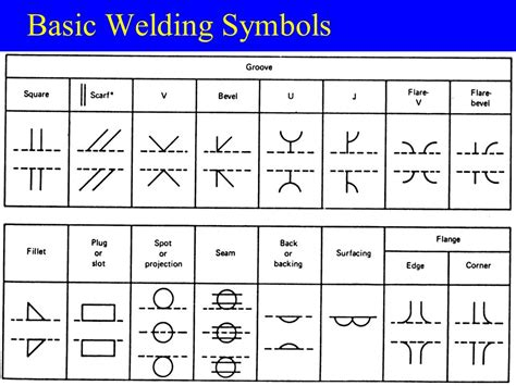 welding symbols resistance spot weld symbol
