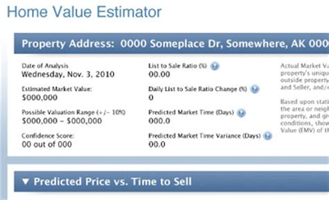 how much is my house worth estimated market value find