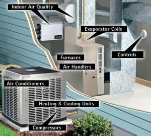 mechanical comfort systems air conditioning maintenance guide 1 how your central