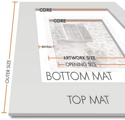 Custom Matting For Pictures by Custom Matting And Framing Order