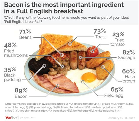 crumbs and bacon womaning up and finding the happy healer within books yougov bacon is the most important part of a